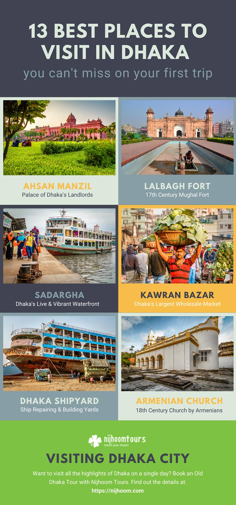 An infographic on 13 best places to visit in Dhaka you can't miss on your frirst trip